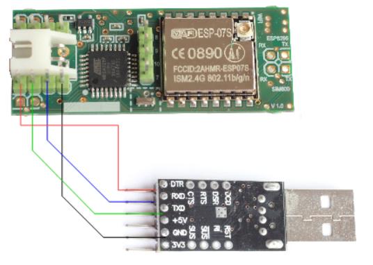 Bike Bean Verbindung mit USB-TTL Converter
